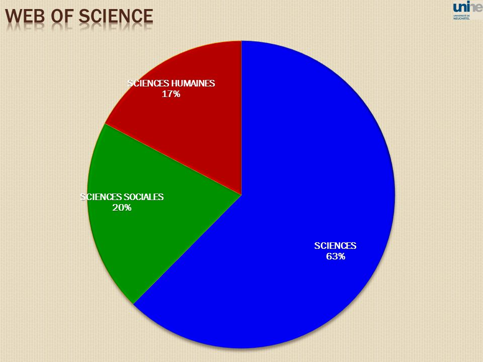WEB OF SCIENCE 73 73