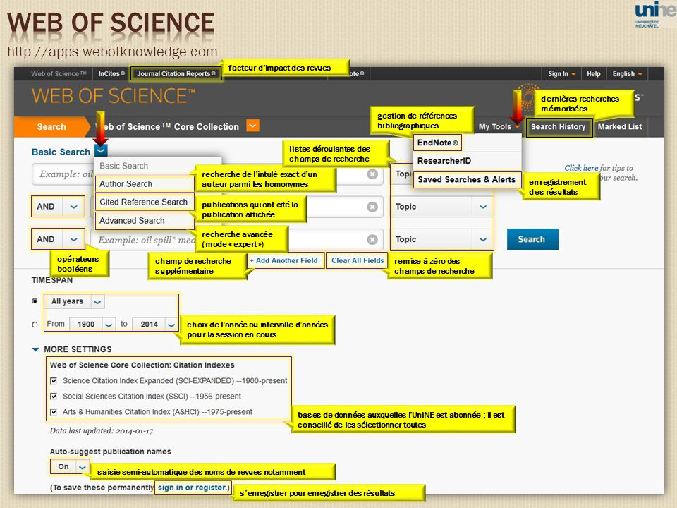 WEB OF SCIENCE http://apps.webofknowledge.com 76