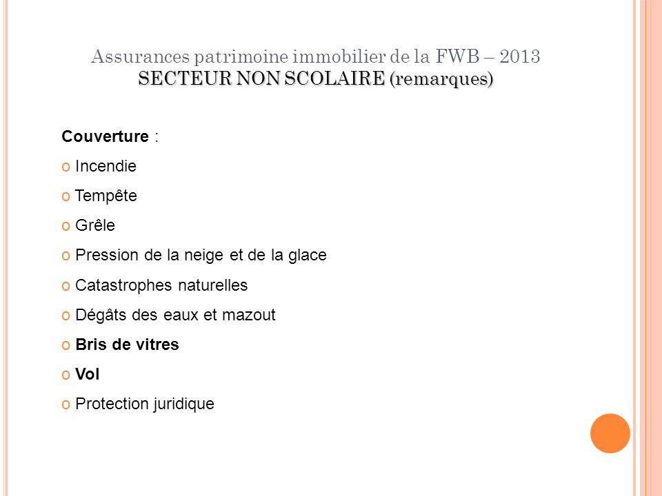 Assurances patrimoine immobilier de la FWB – 2013 SECTEUR NON SCOLAIRE (remarques)