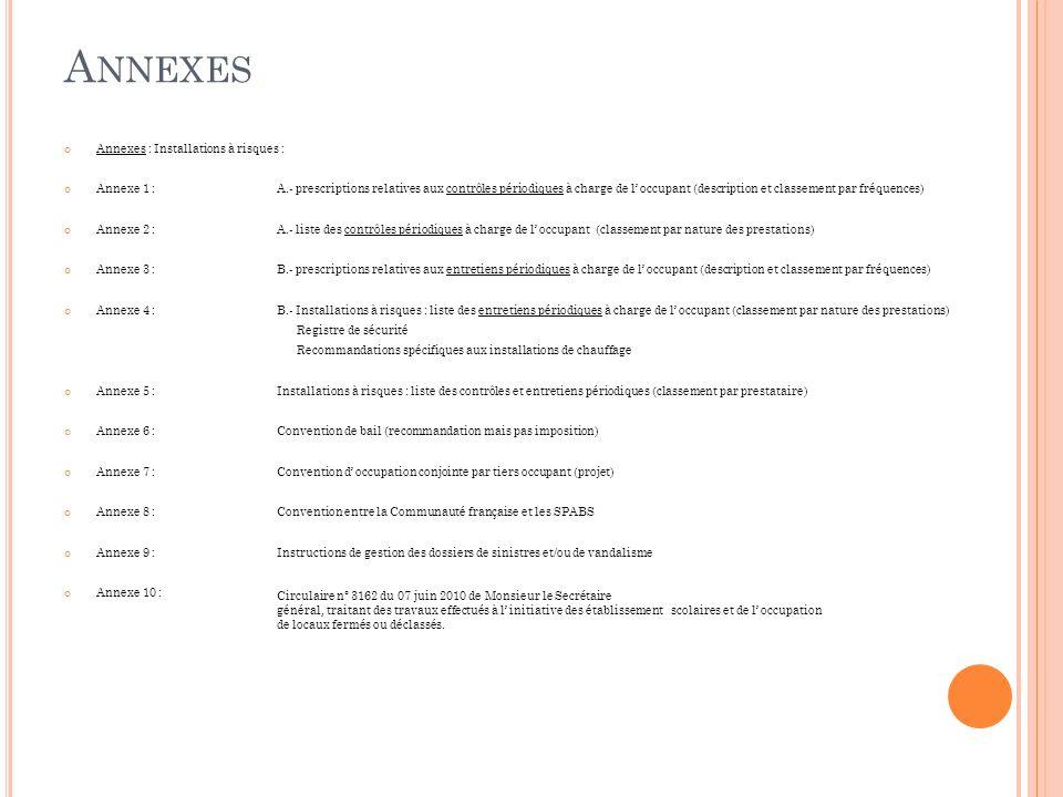 Annexes Interlignes entre les annexes.