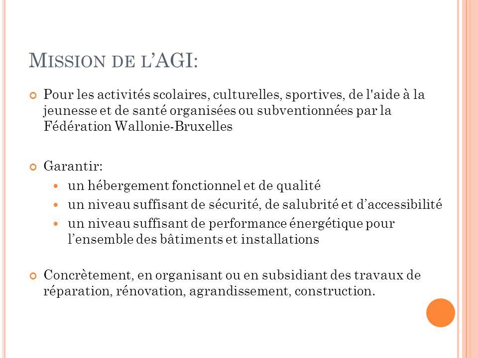 Mission de l'AGI: