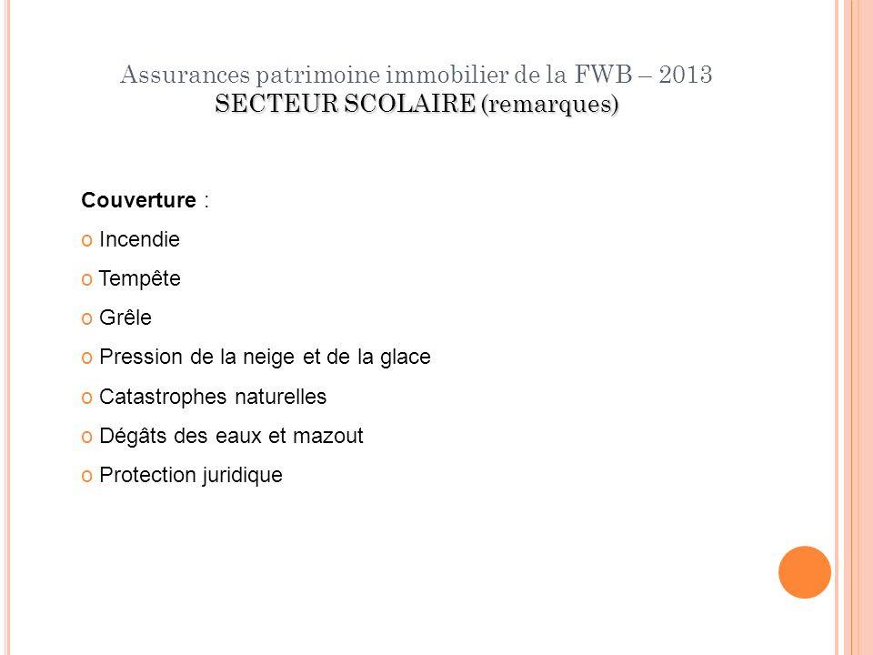 Assurances patrimoine immobilier de la FWB – 2013 SECTEUR SCOLAIRE (remarques)
