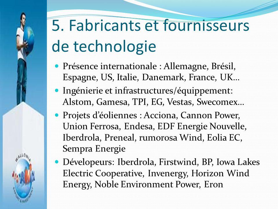 5. Fabricants et fournisseurs de technologie