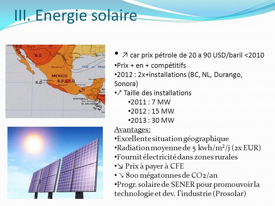 III. Energie solaire ↗ car prix pétrole de 20 a 90 USD/baril <2010