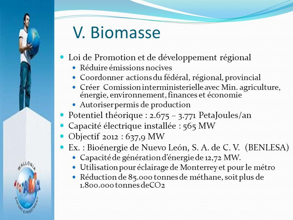 V. Biomasse Loi de Promotion et de développement régional