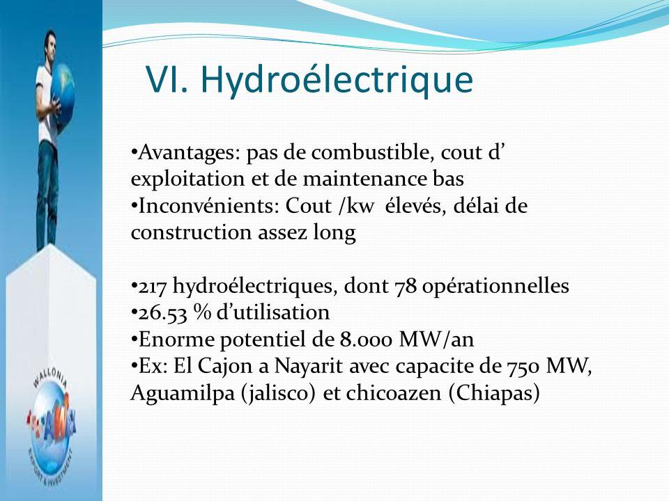 VI. Hydroélectrique Avantages: pas de combustible, cout d' exploitation et de maintenance bas.