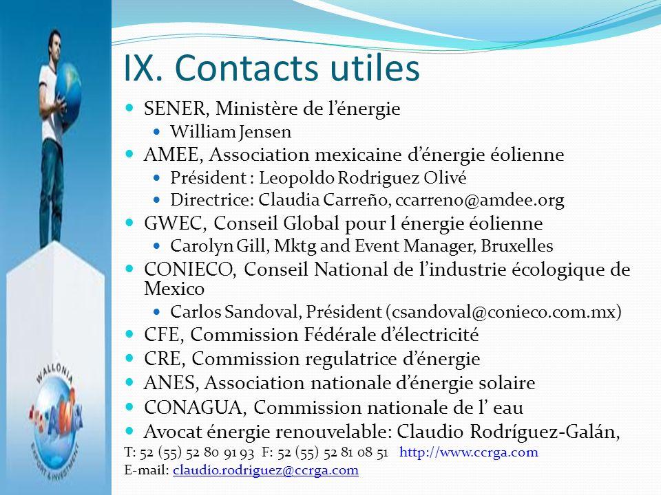 IX. Contacts utiles SENER, Ministère de l'énergie