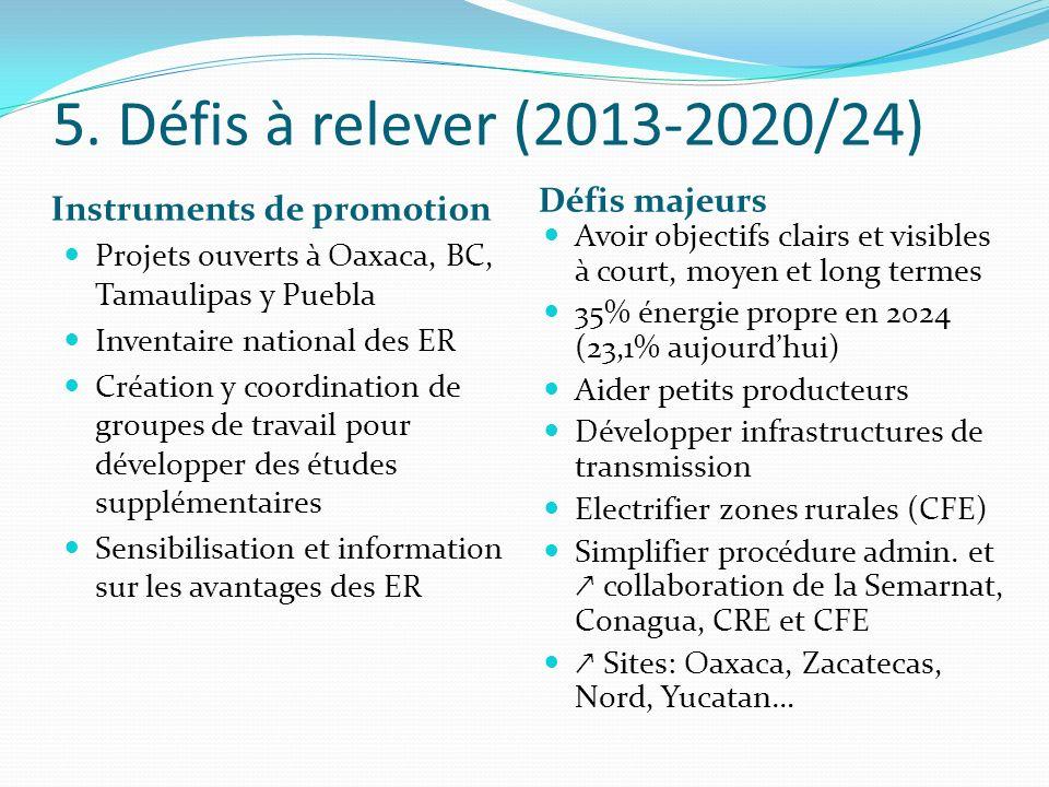 5. Défis à relever (2013-2020/24) Défis majeurs