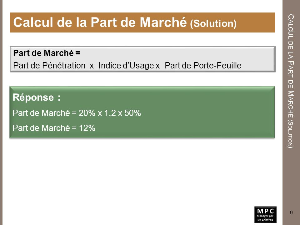 Calcul de la Part de Marché (Solution)