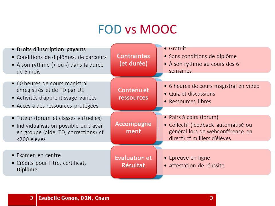Alors, pourquoi des MOOC