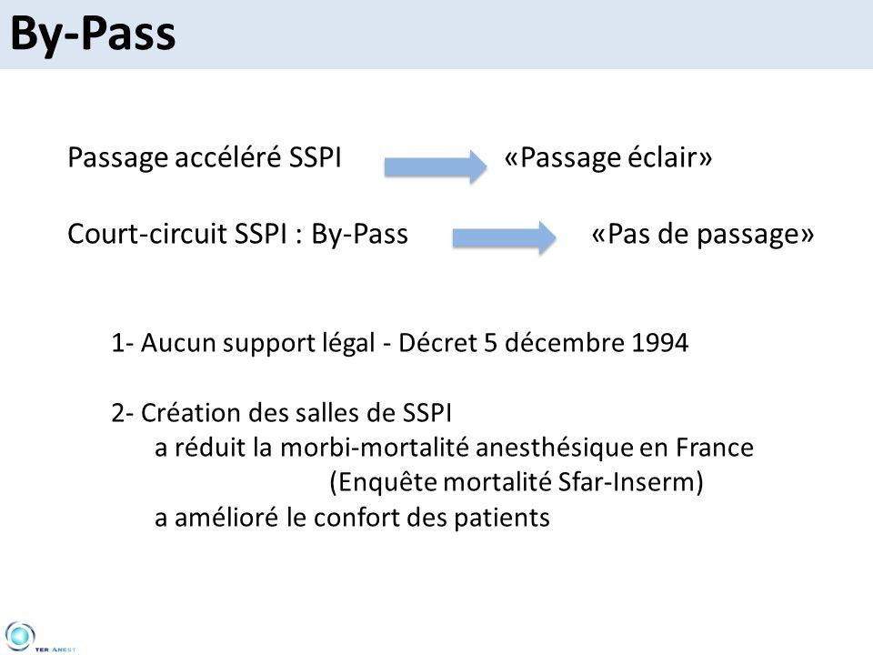 By-Pass Passage accéléré SSPI «Passage éclair»