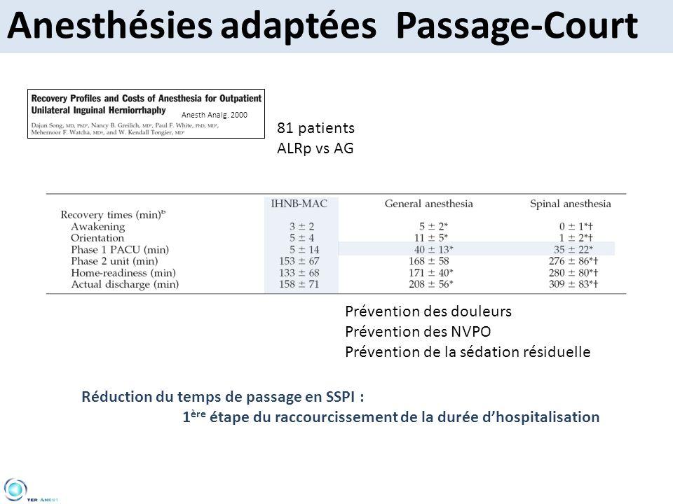 Anesthésies adaptées Passage-Court