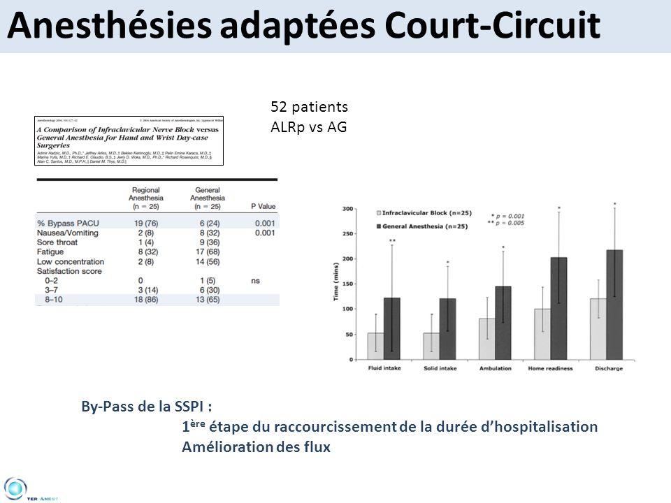 Anesthésies adaptées Court-Circuit