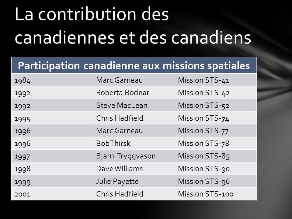 La contribution des canadiennes et des canadiens