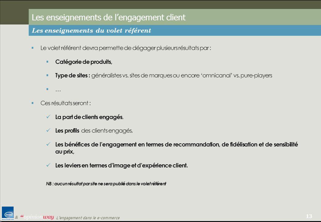 Les enseignements de l'engagement client