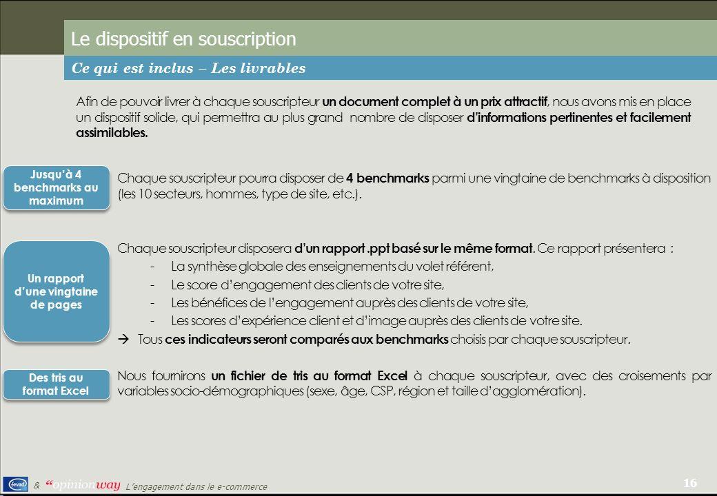 Le dispositif en souscription