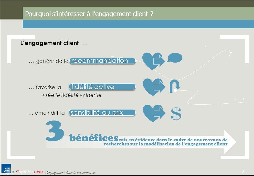 Pourquoi s'intéresser à l'engagement client
