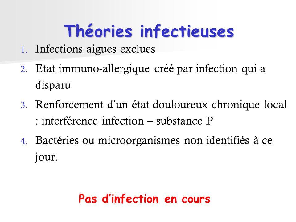 Théories infectieuses