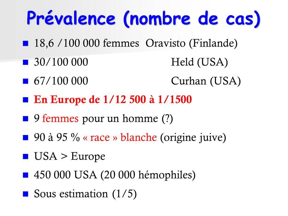 Prévalence (nombre de cas)