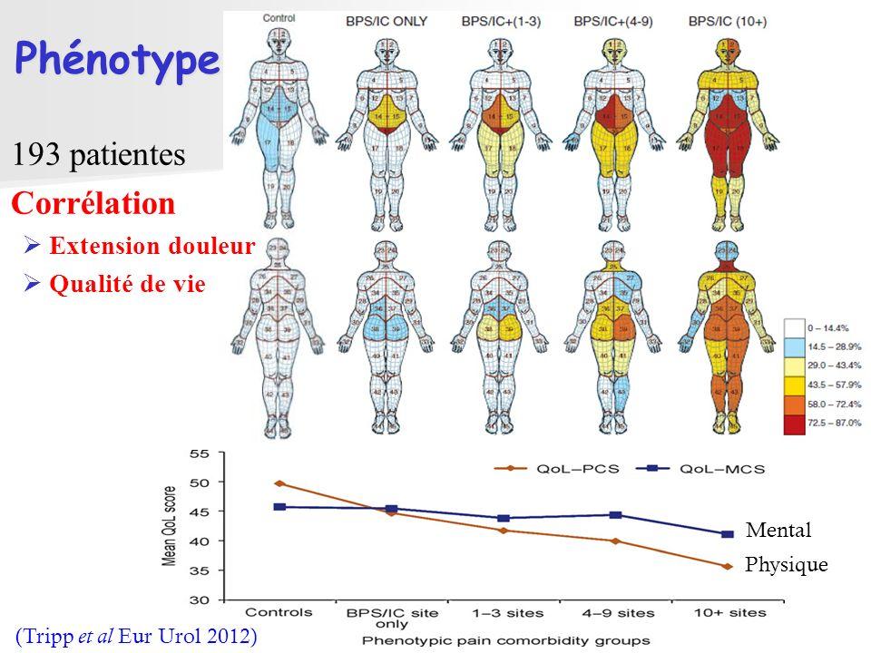 Phénotype 193 patientes Corrélation Extension douleur Qualité de vie