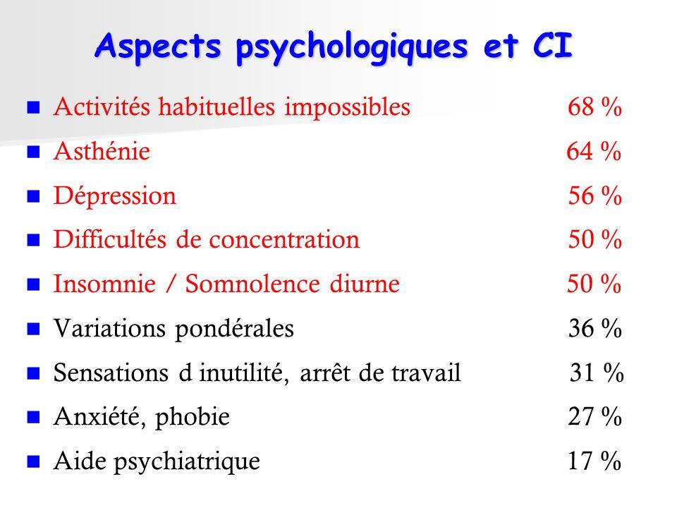 Aspects psychologiques et CI