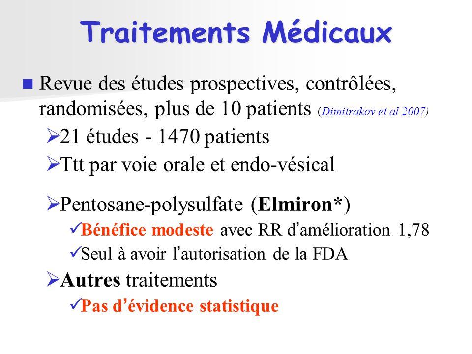 Traitements Médicaux Revue des études prospectives, contrôlées, randomisées, plus de 10 patients (Dimitrakov et al 2007)