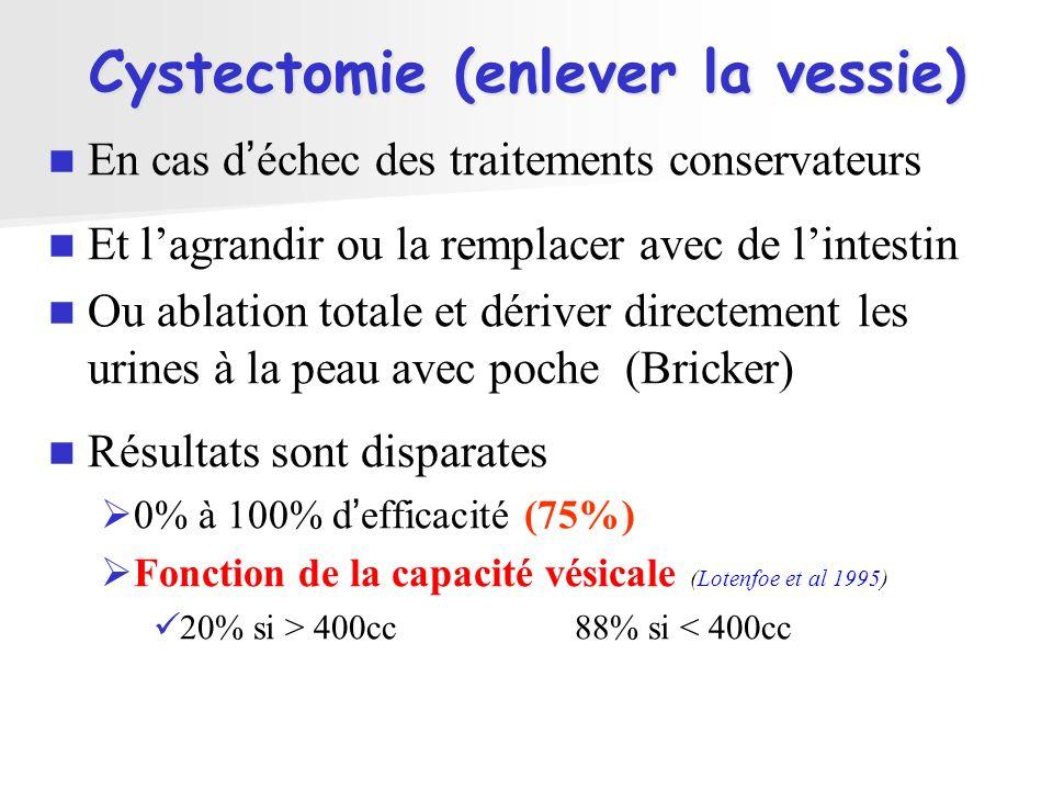 Cystectomie (enlever la vessie)