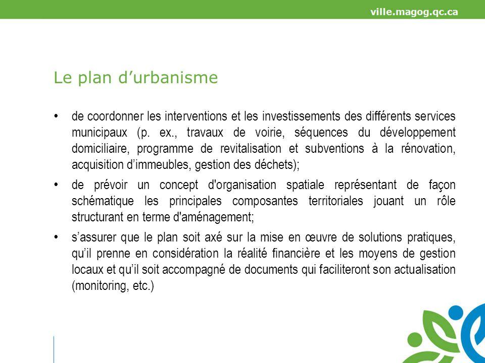 Le plan d'urbanisme