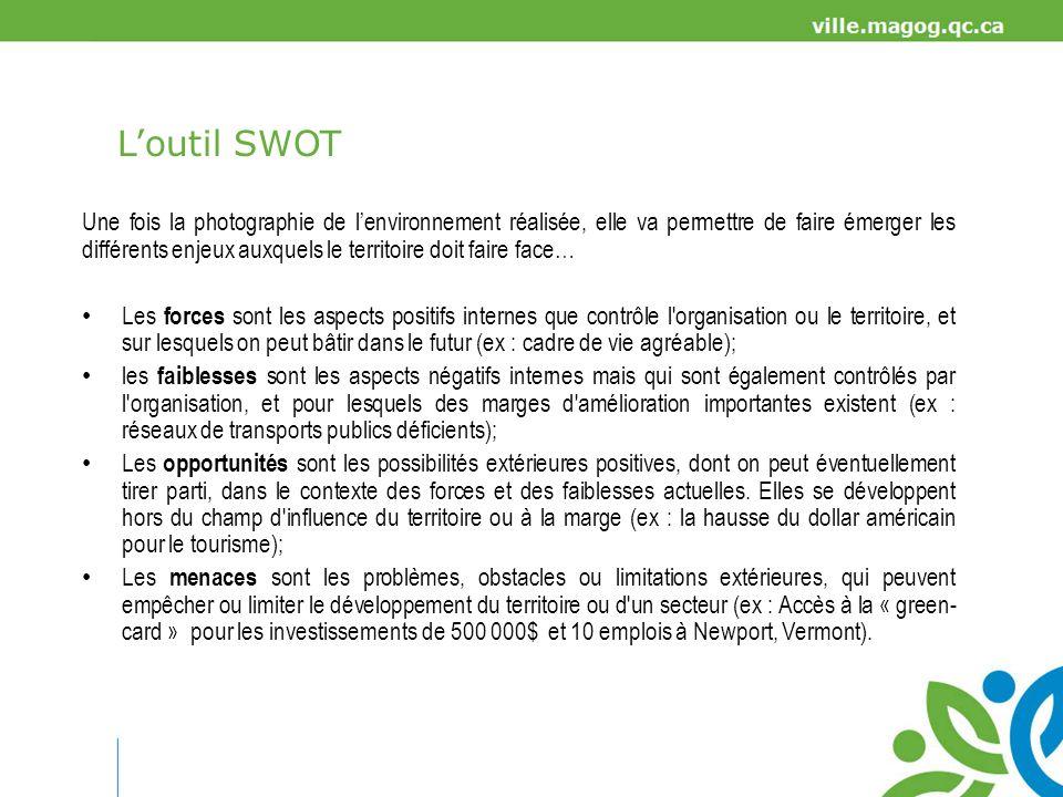 L'outil SWOT