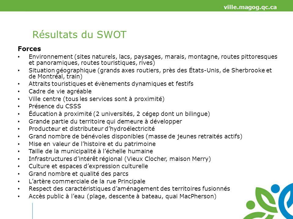 Résultats du SWOT Forces