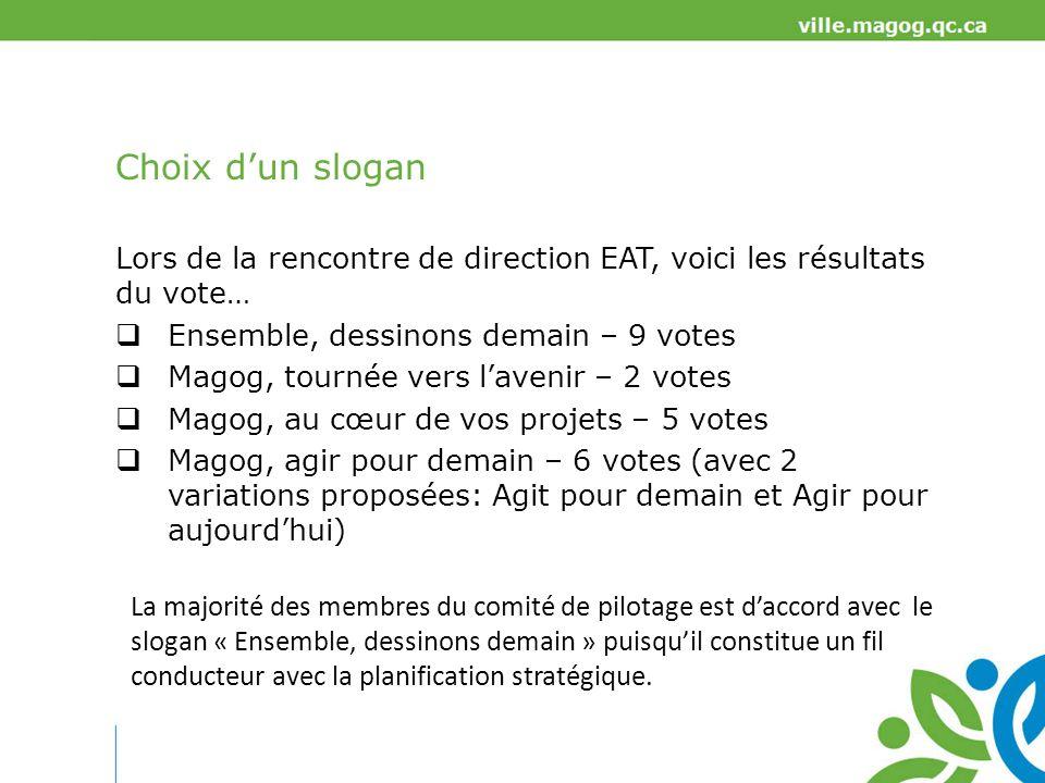 Choix d'un slogan Lors de la rencontre de direction EAT, voici les résultats du vote… Ensemble, dessinons demain – 9 votes.