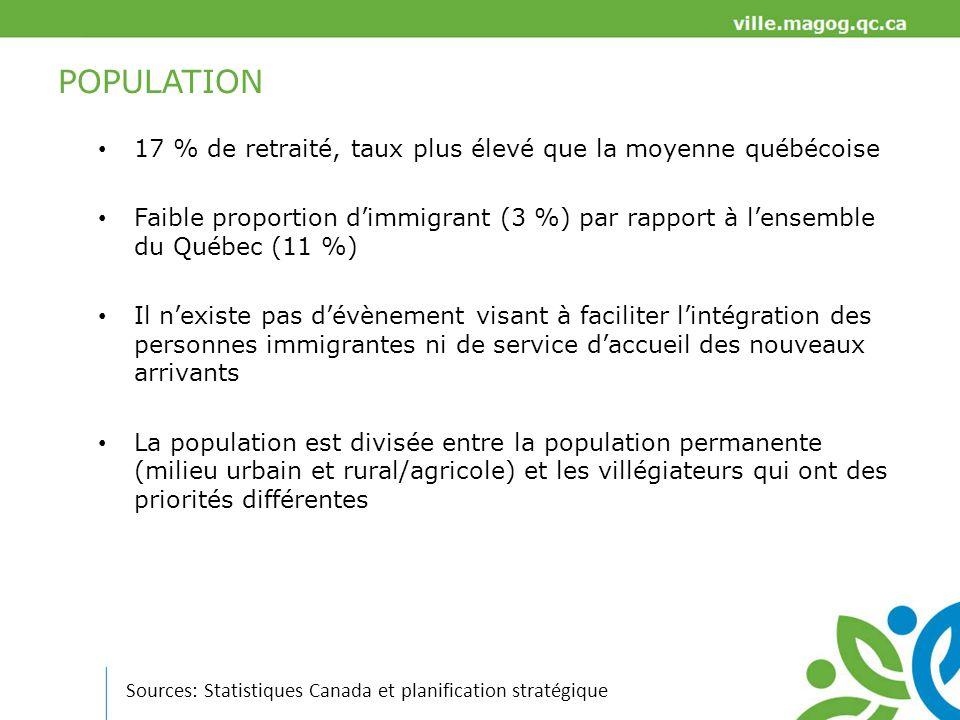 POPULATION 17 % de retraité, taux plus élevé que la moyenne québécoise