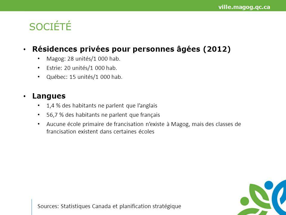 SOCIÉTÉ Résidences privées pour personnes âgées (2012) Langues