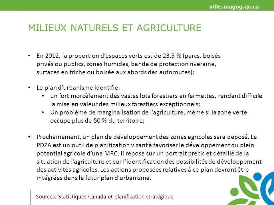 MILIEUX NATURELS ET AGRICULTURE