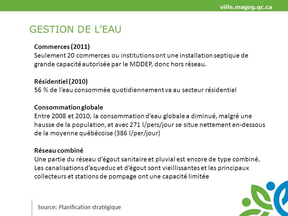 GESTION DE L'EAU Commerces (2011)