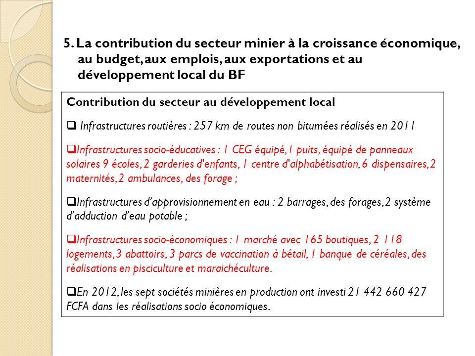5. La contribution du secteur minier à la croissance économique, au budget, aux emplois, aux exportations et au développement local du BF