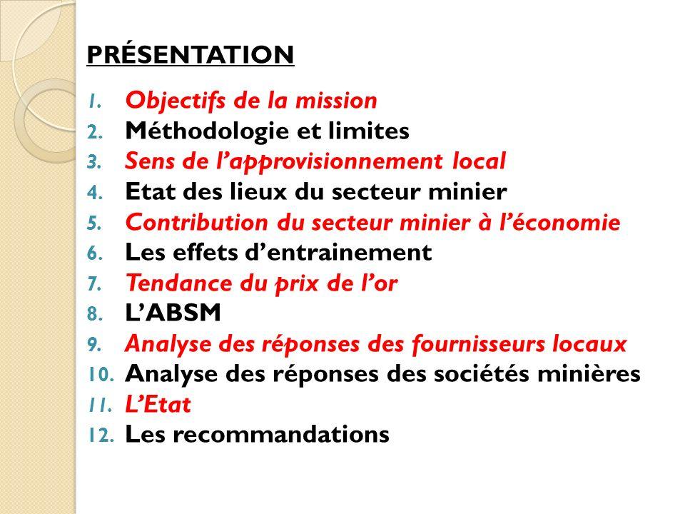 PRÉSENTATION Objectifs de la mission. Méthodologie et limites. Sens de l'approvisionnement local.