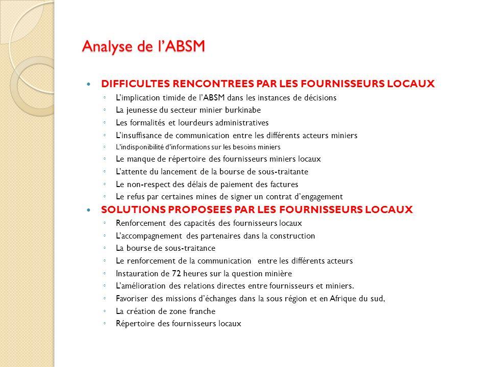 Analyse de l'ABSM DIFFICULTES RENCONTREES PAR LES FOURNISSEURS LOCAUX