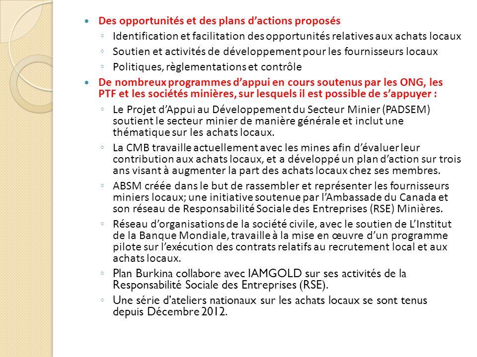 Des opportunités et des plans d'actions proposés