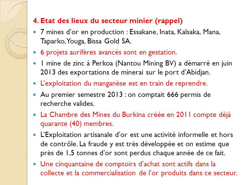 4. Etat des lieux du secteur minier (rappel)