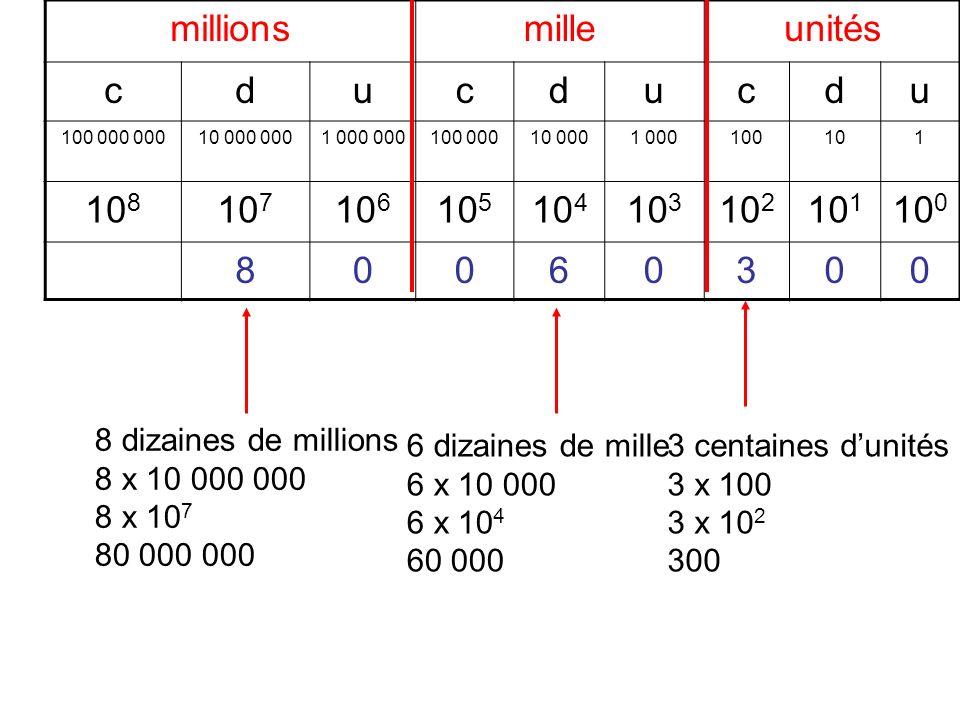 millions mille unités c d u 108 107 106 105 104 103 102 101 8 6 3