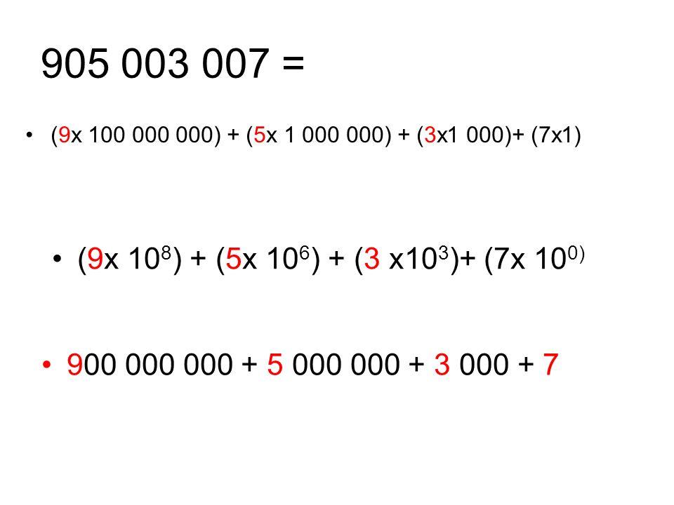 905 003 007 = (9x 100 000 000) + (5x 1 000 000) + (3x1 000)+ (7x1) (9x 108) + (5x 106) + (3 x103)+ (7x 100)