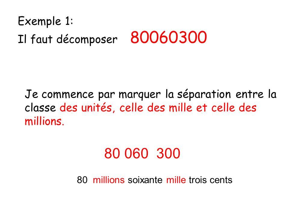 80 060 300 Exemple 1: Il faut décomposer 80060300