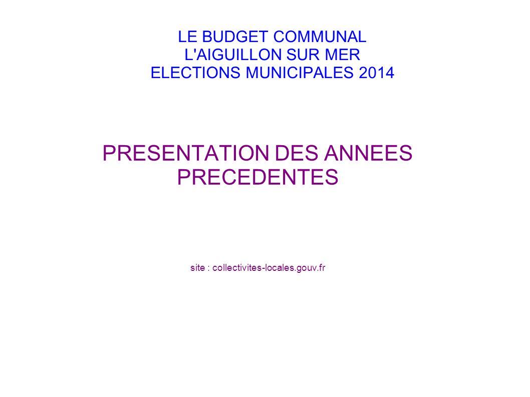 LE BUDGET COMMUNAL L AIGUILLON SUR MER ELECTIONS MUNICIPALES 2014