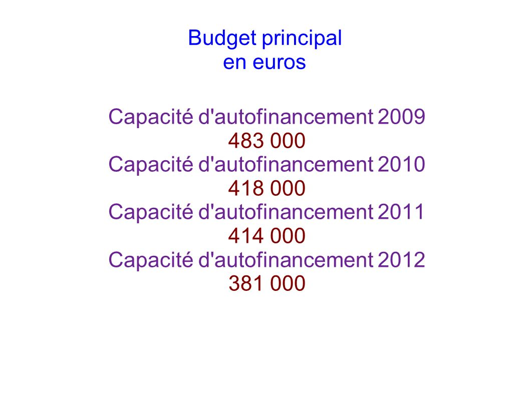 Budget principal en euros
