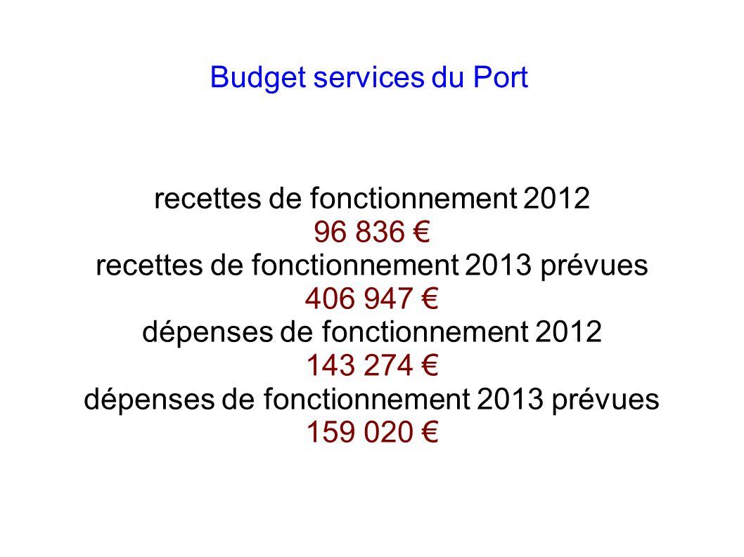 Budget services du Port