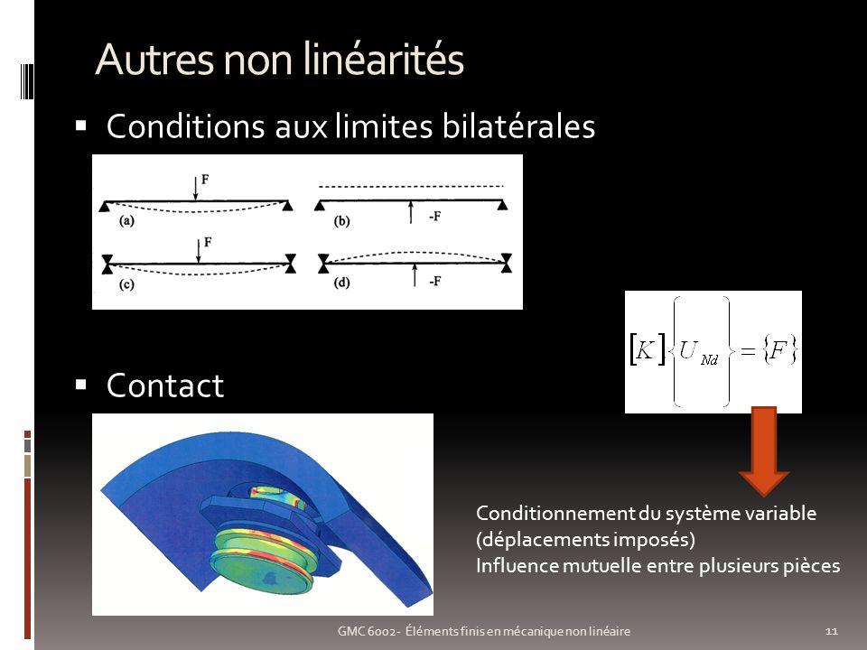 Autres non linéarités Conditions aux limites bilatérales Contact