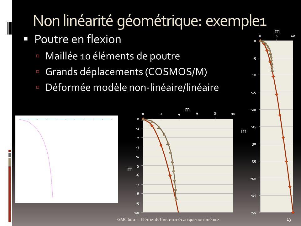 Non linéarité géométrique: exemple1