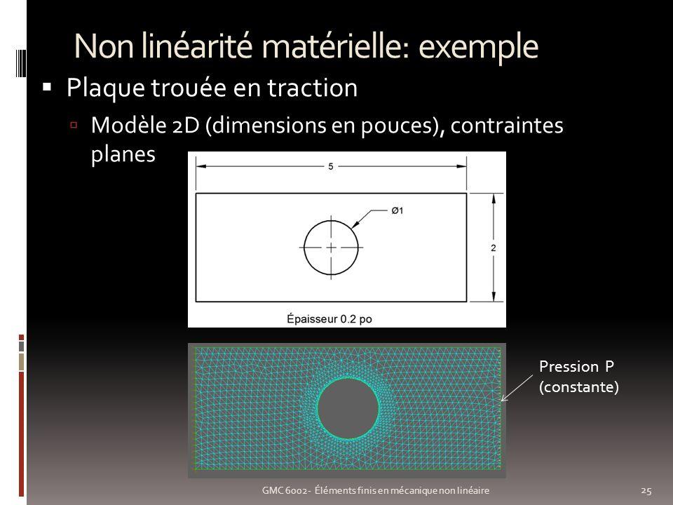 Non linéarité matérielle: exemple