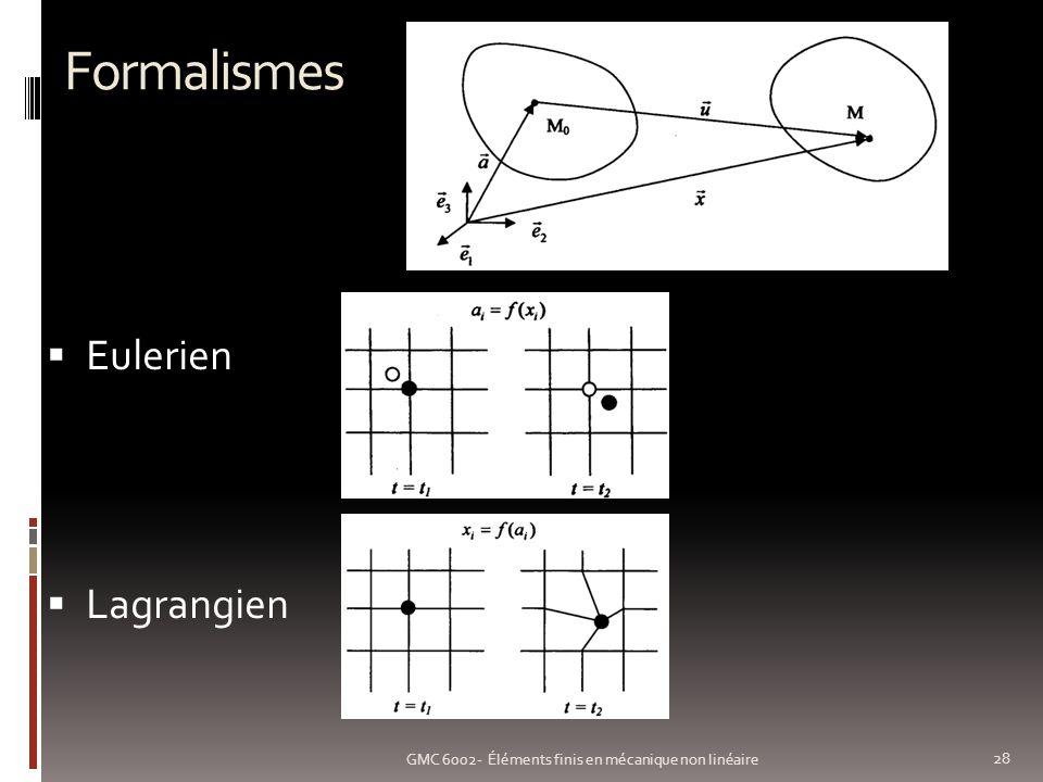 Formalismes Eulerien Lagrangien